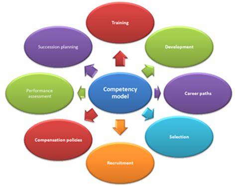 Problem Solution Essay Topics Topics, Sample Papers
